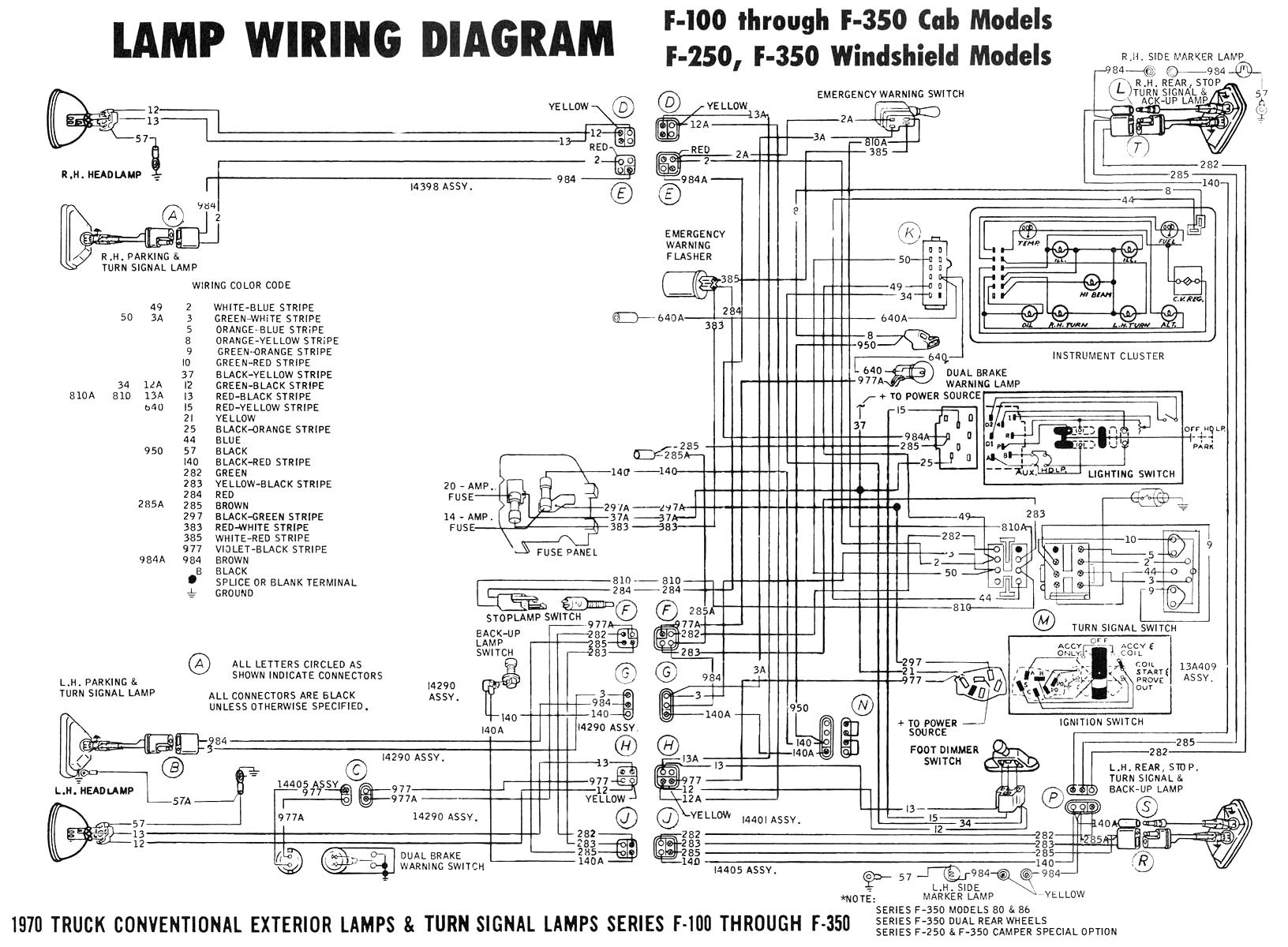 lights fuse box wiring diagram freightliner tail light wire diagram
