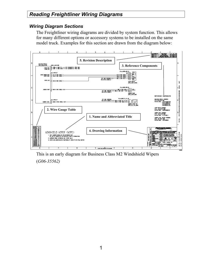 2006 freightliner m2 wiring diagram wiring diagram centre2006 freightliner m2 wiring diagram