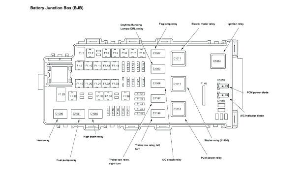 international dt466 fuse box wiring diagram name fuse box diagram for dt466