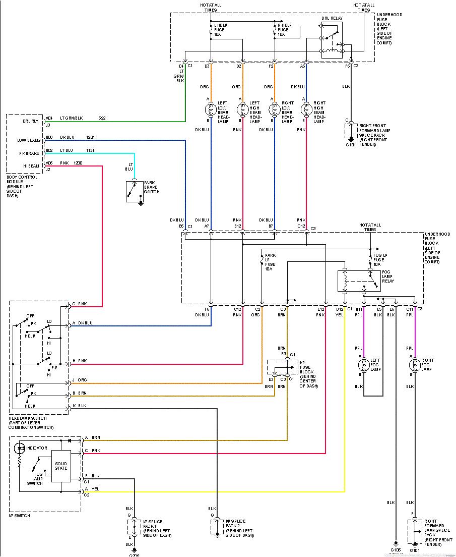 saturn headlight wiring harness wiring diagram database 2008 saturn vue headlight wiring harness saturn headlight wiring harness