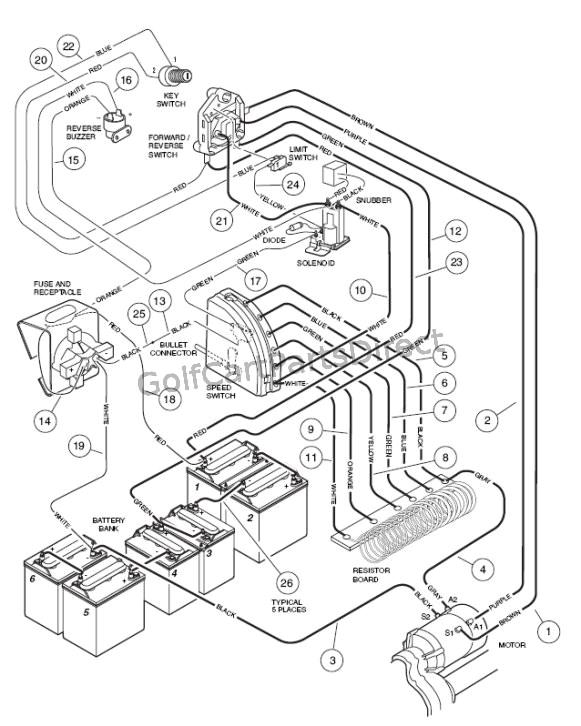 97 club car wiring diagram wiring diagram structure 1997 club car ds battery wiring diagram for 48 volts