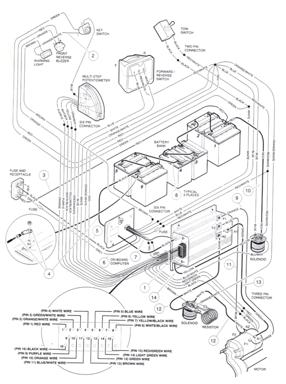 99 club car ds wiring diagram wiring diagram mega 99 club car wiring diagram free download
