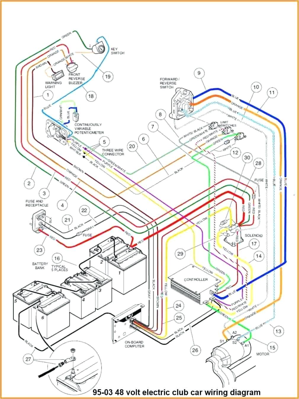 battery wiring diagram club car champions edition data wiring diagram battery wiring diagram club car champions edition source 2008 ds