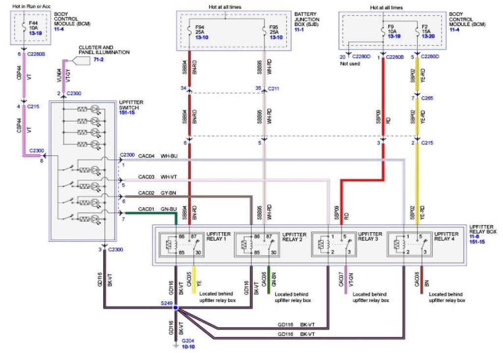2008 ford Upfitter Switches Wiring Diagram 2017 Silverado Upfitter Switches ford F550 Upfitter Switch Wiring