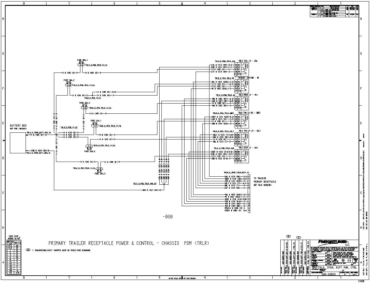 2008 Freightliner M2 Wiring Diagram Wiring Diagram Class Wiring Diagram