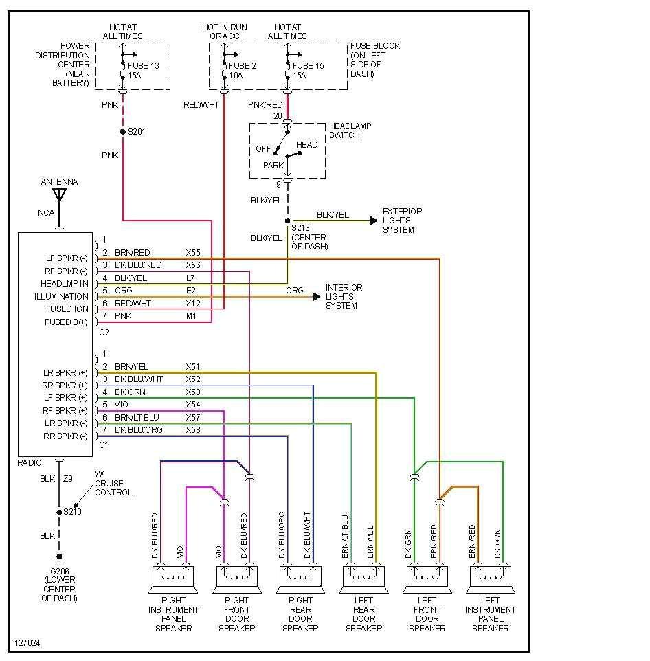 chrysler radio wiring wiring diagram expert