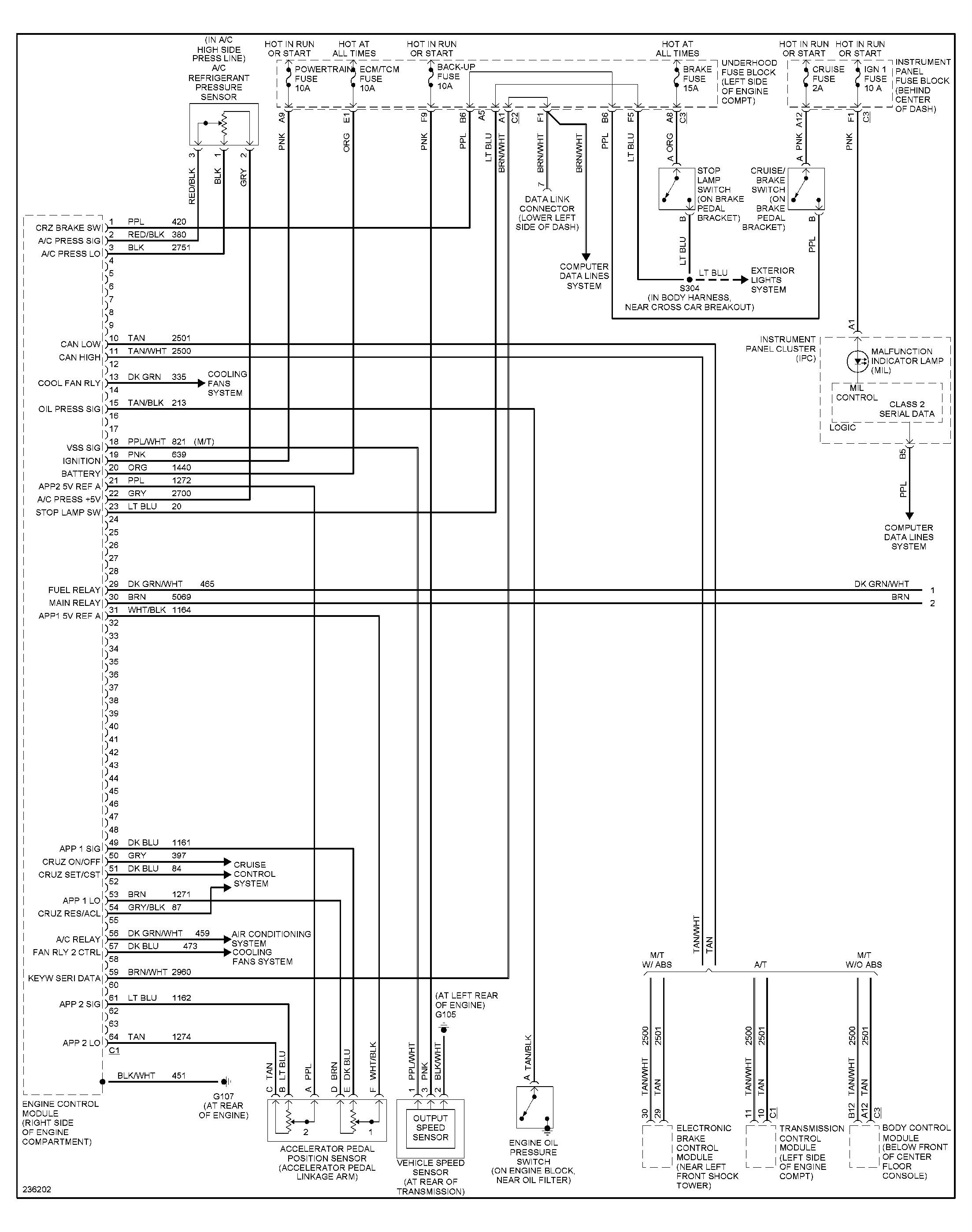 2008 Saturn Vue Radio Wiring Diagram 2008 Saturn Vue Wiring Diagram Wiring Diagram