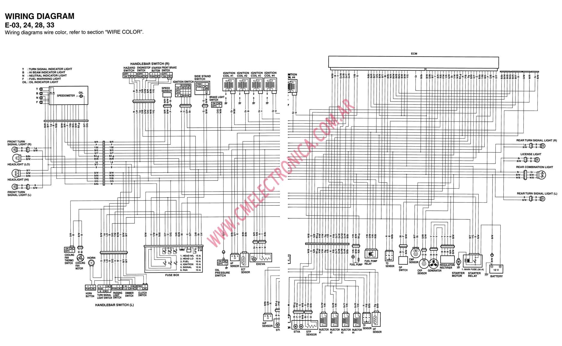 2004 Suzuki Gsxr600 Headlight Wiring Diagram from autocardesign.org