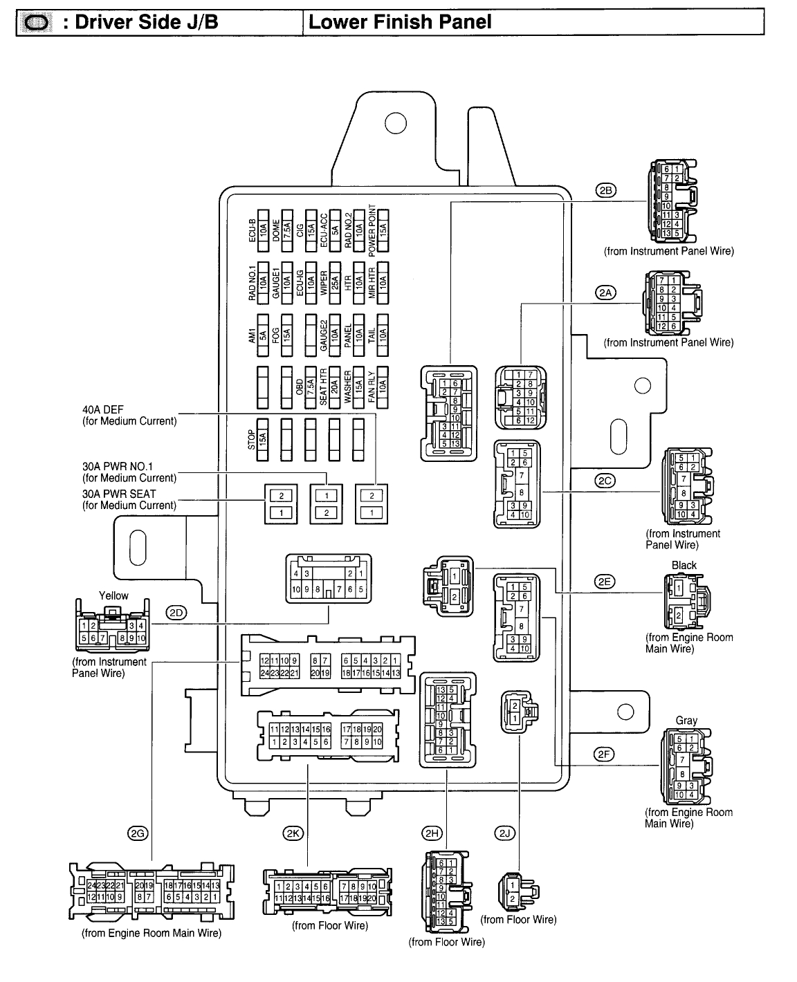 2004 toyota camry fuse diagram wiring diagram used 1994 toyota corolla fuse diagram wiring diagram paper