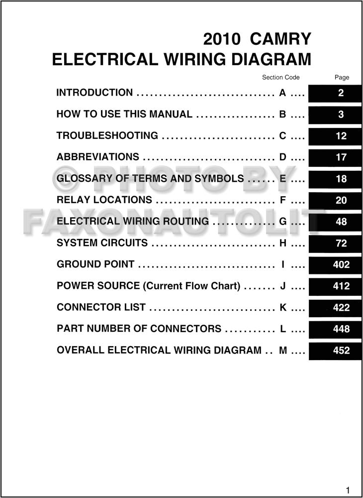 toyota venza wiring diagram wiring diagram img