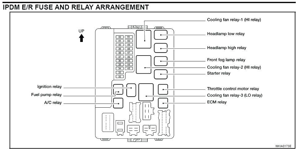2010 nissan altima fuse box diagram wiring diagram list 2010 nissan altima interior fuse box diagram 2010 nissan altima fuse diagram