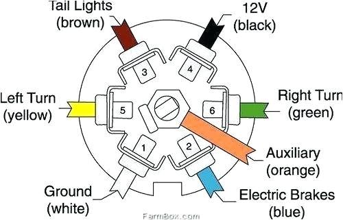 chevrolet trailer wiring wiring diagram page 2008 chevy silverado 2500 trailer wiring diagram chevy trailer wiring