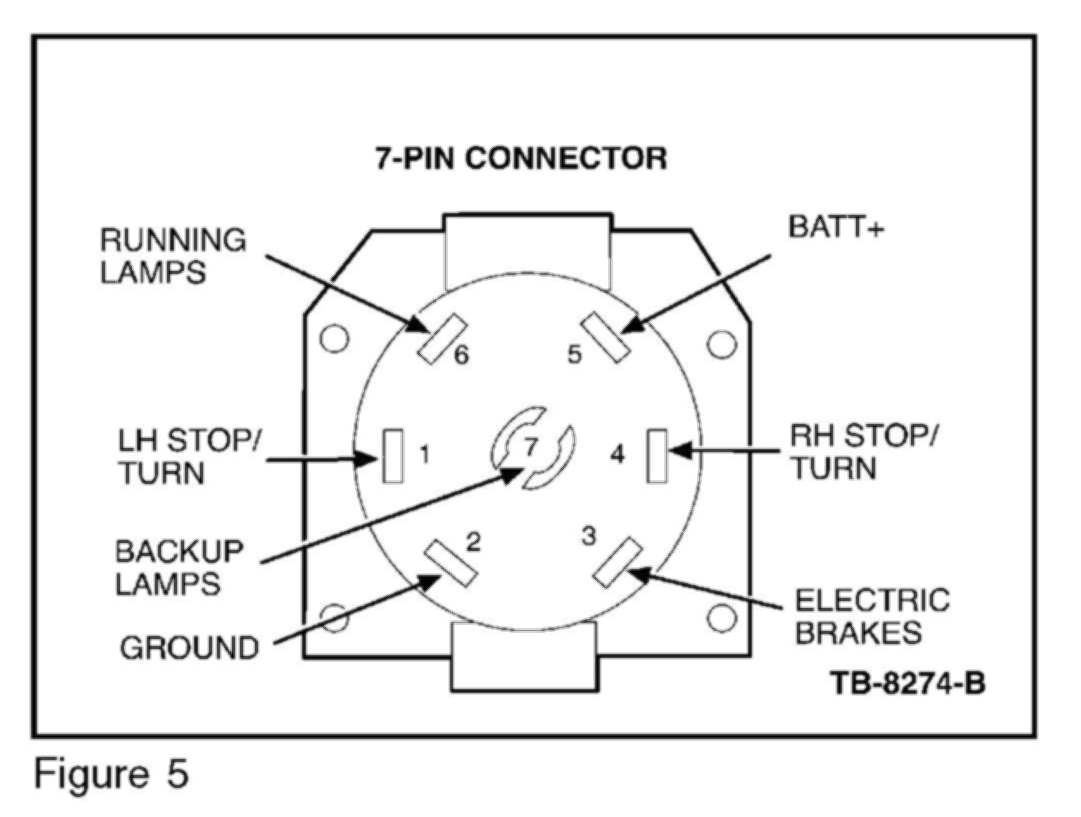 f150 trailer wiring diagram