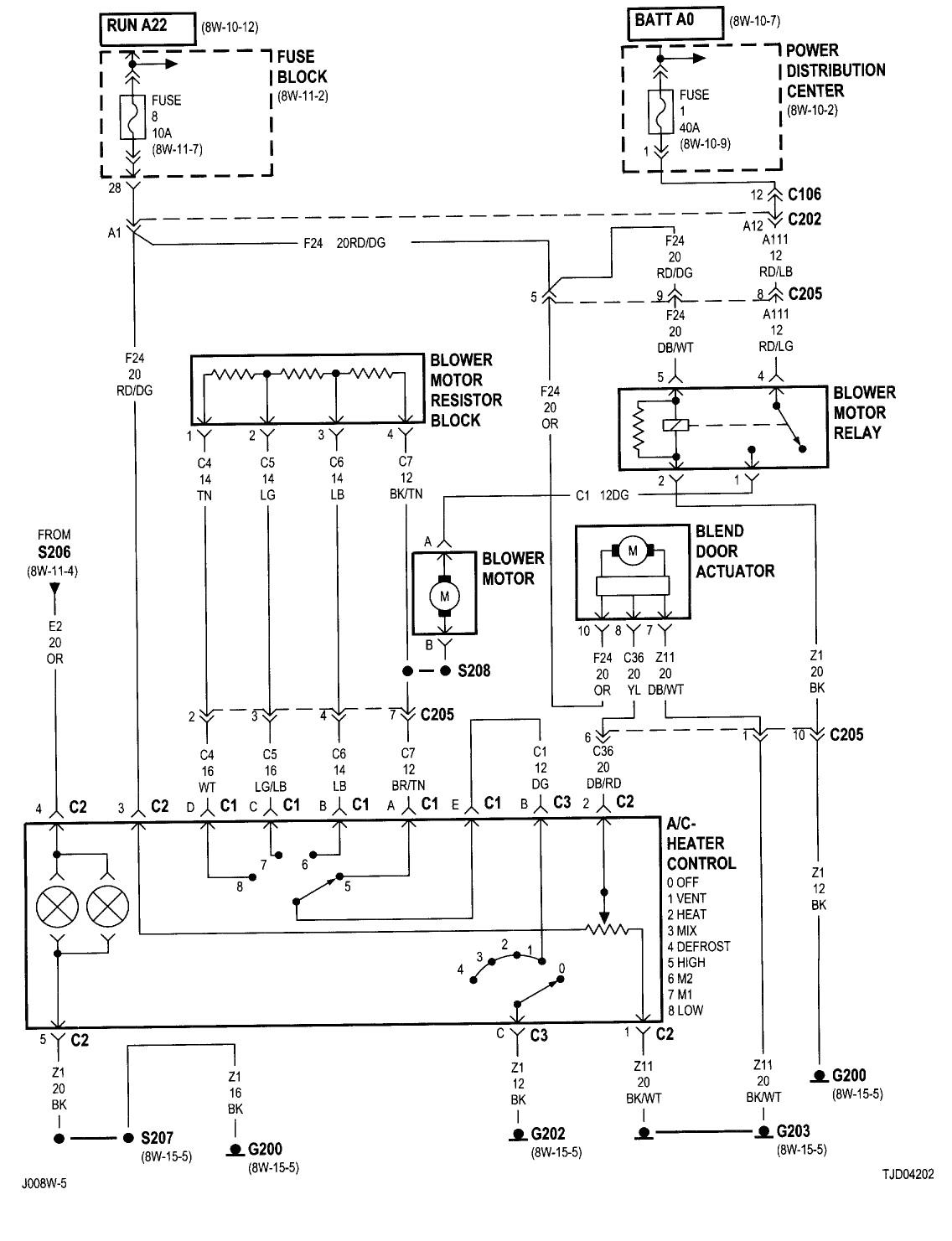 2000 jeep wrangler wiring schematic wiring diagram name 92 jeep wrangler wiring schematics jeep wrangler schematics
