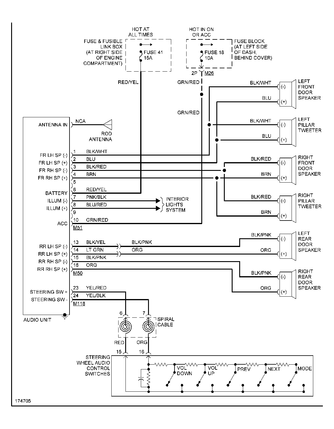 nissan frontier factory stereo wiring wiring diagram centre nissan pulsar stereo wiring nissan stereo wiring