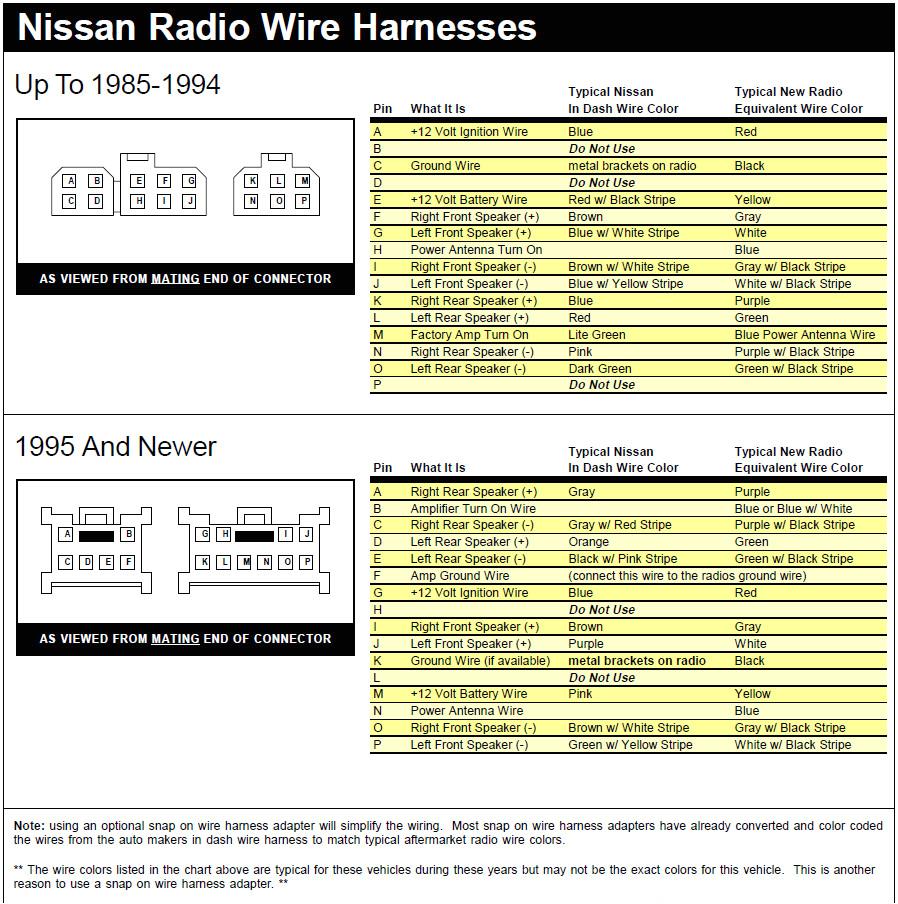 nissan radio harness electrical wiring diagram nissan radio wiring nissan stereo wiring