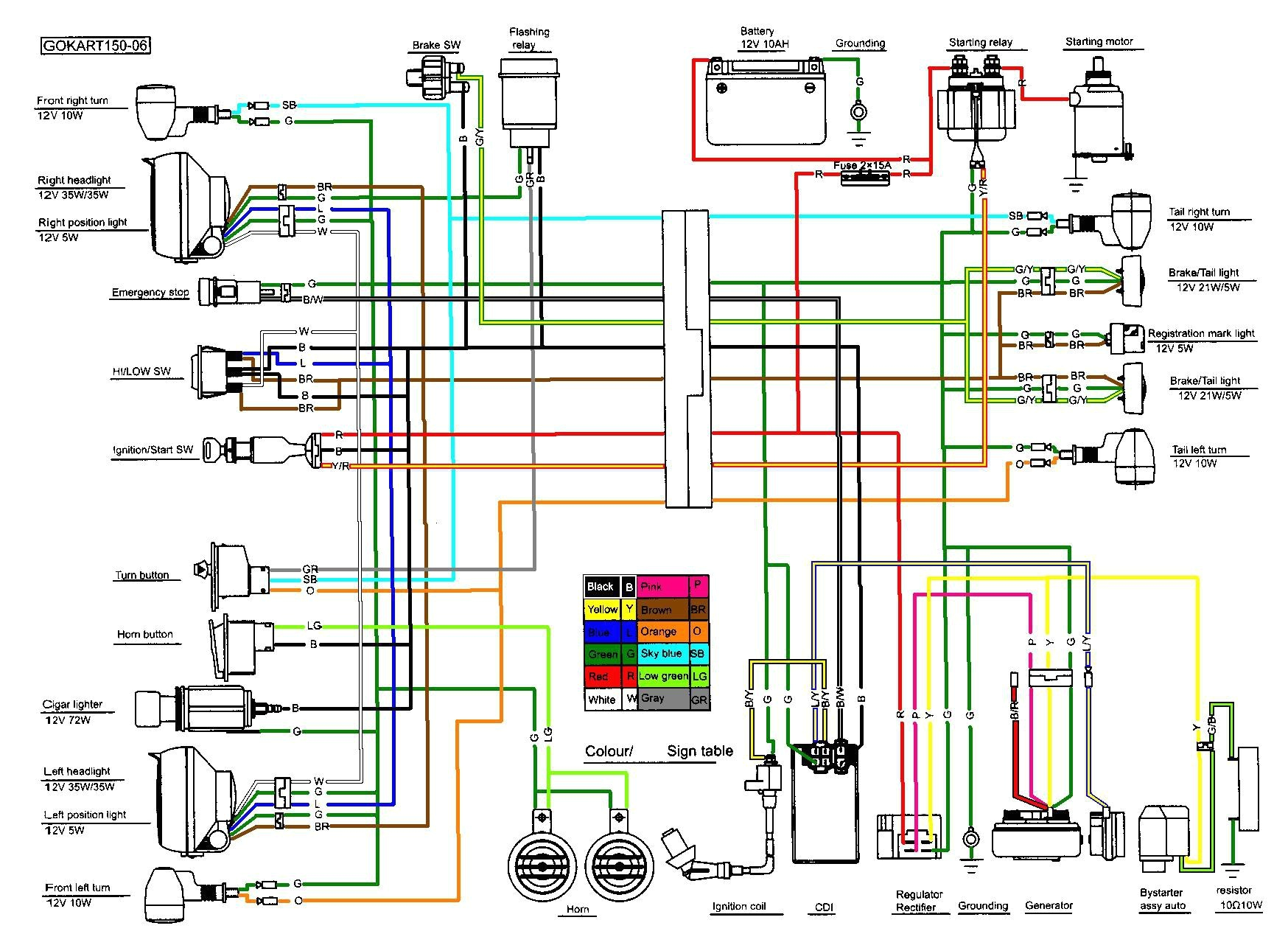 vip 50cc scooter wiring diagram wiring diagram show tao tao 49cc scooter cdi wiring diagram