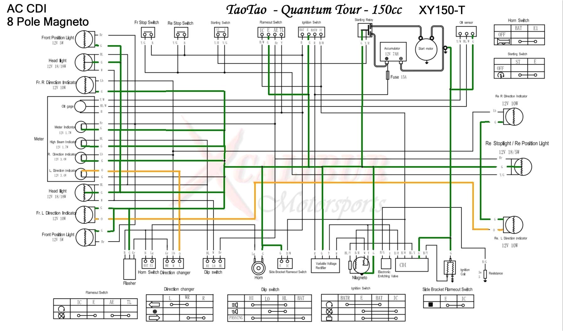 taotao 50cc engine diagram wiring diagram sample taotao electric scooter wiring diagram taotao scooter wiring diagram