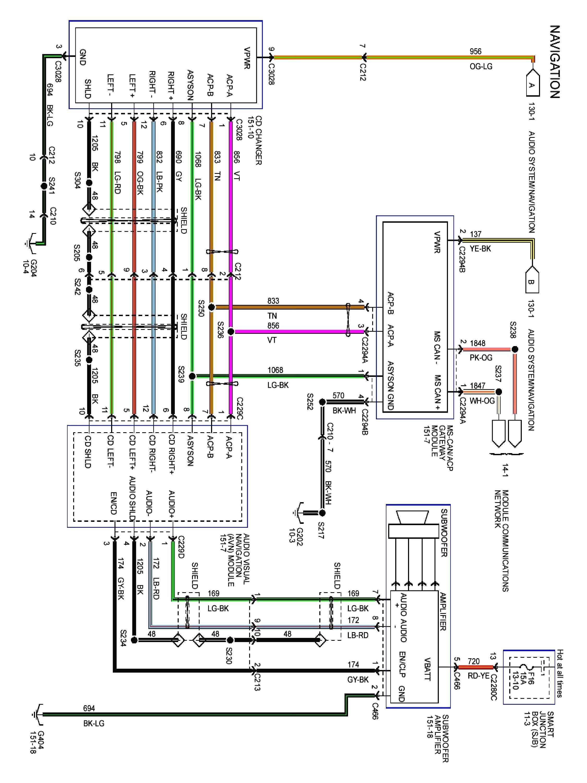 1993 f150 trailer wiring harness diagram schema diagram database 2003 f150 trailer wiring harness wiring diagrams