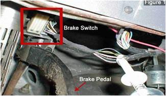 testing the stoplight wire brake control