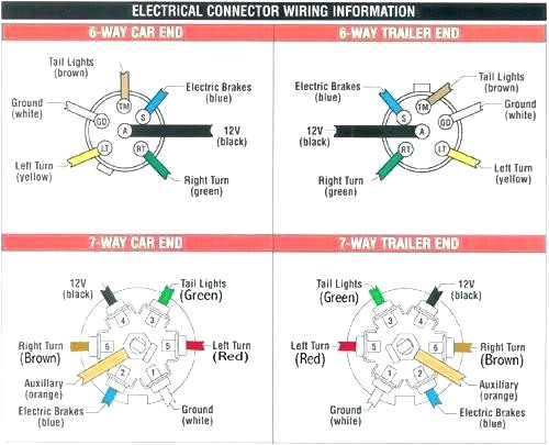 2006 dodge ram 1500 trailer wiring harness wiring diagram 2003 dodge ram 1500 trailer wiring diagram