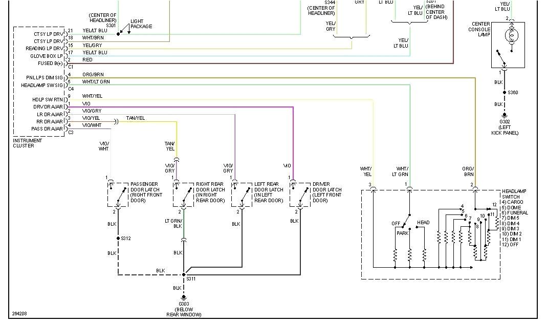 dodge trailer wiring harness diagram search wiring diagram dodge ram wiring harness diagram featured diagrams schematics