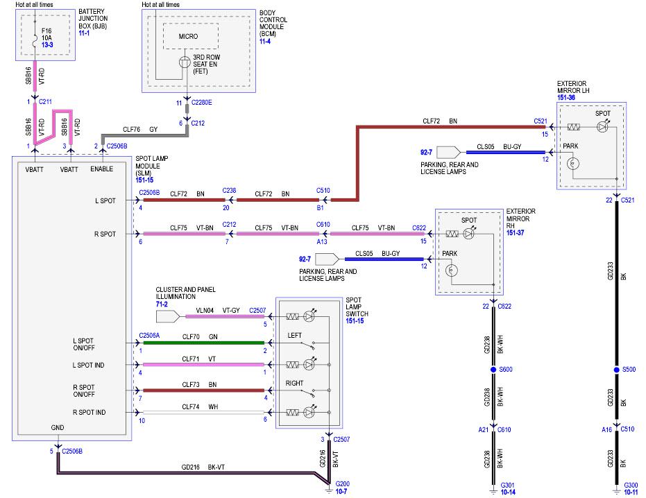 2015 f 150 wiring diagram wiring diagram basicford mirror wiring diagram wiring diagram centre 2015 f