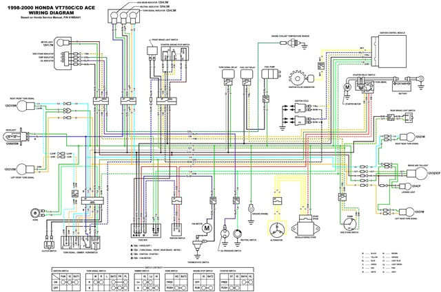 electrical diagram honda fit wiring diagram go 2011 honda fit wiring diagram honda fit wiring diagram