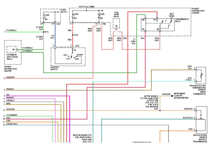 1997 dodge ram wiring schematic wiring diagram list 1997 dodge ram 2500 wiring schematics 1997 dodge ram wiring schematic
