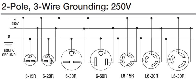 20a 250v plug wiring wiring diagram mega 20a 125 250v wire diagram