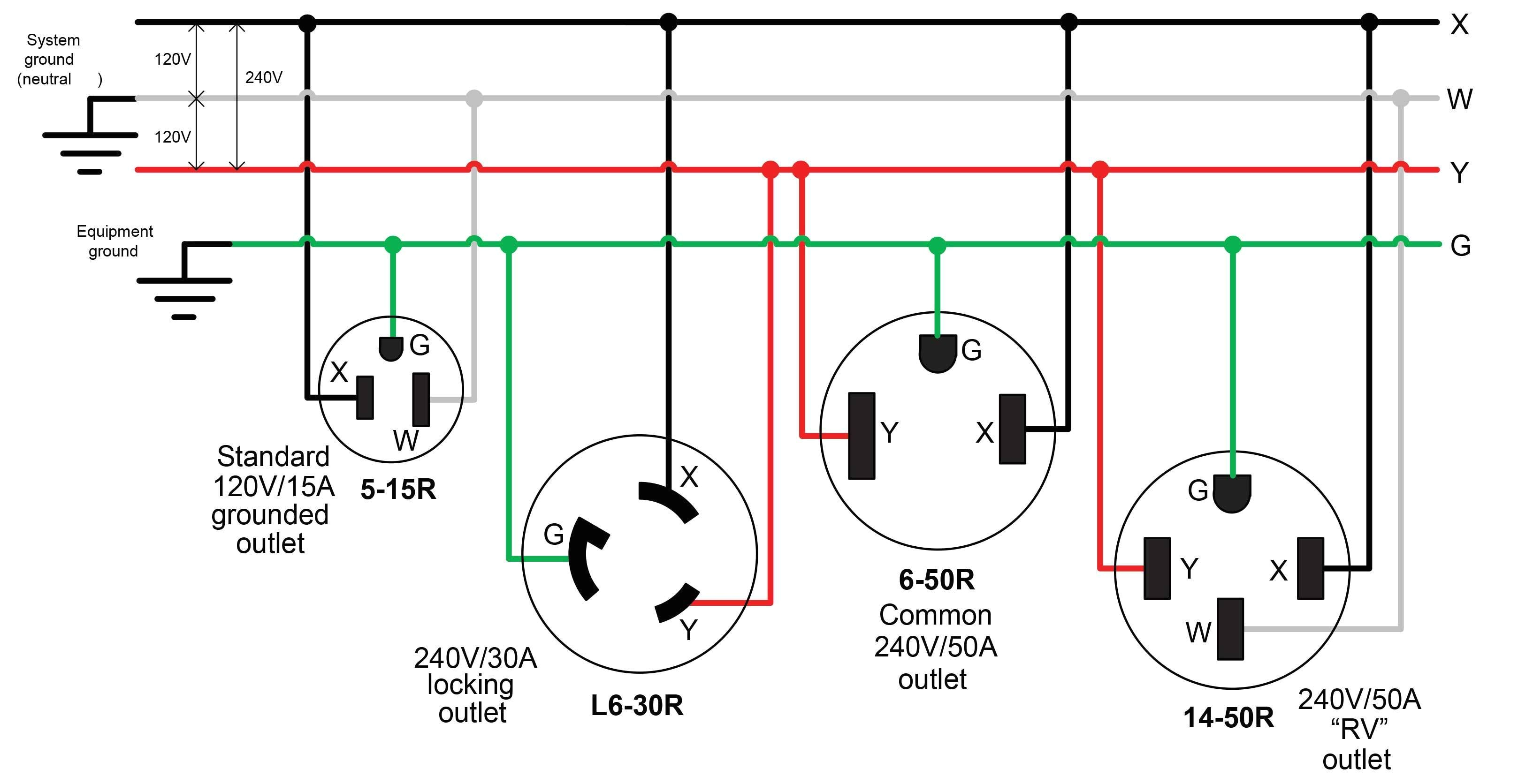20a 250v Receptacle Wiring Diagram Wiring 20 250v Schematic Wiring Diagram Meta