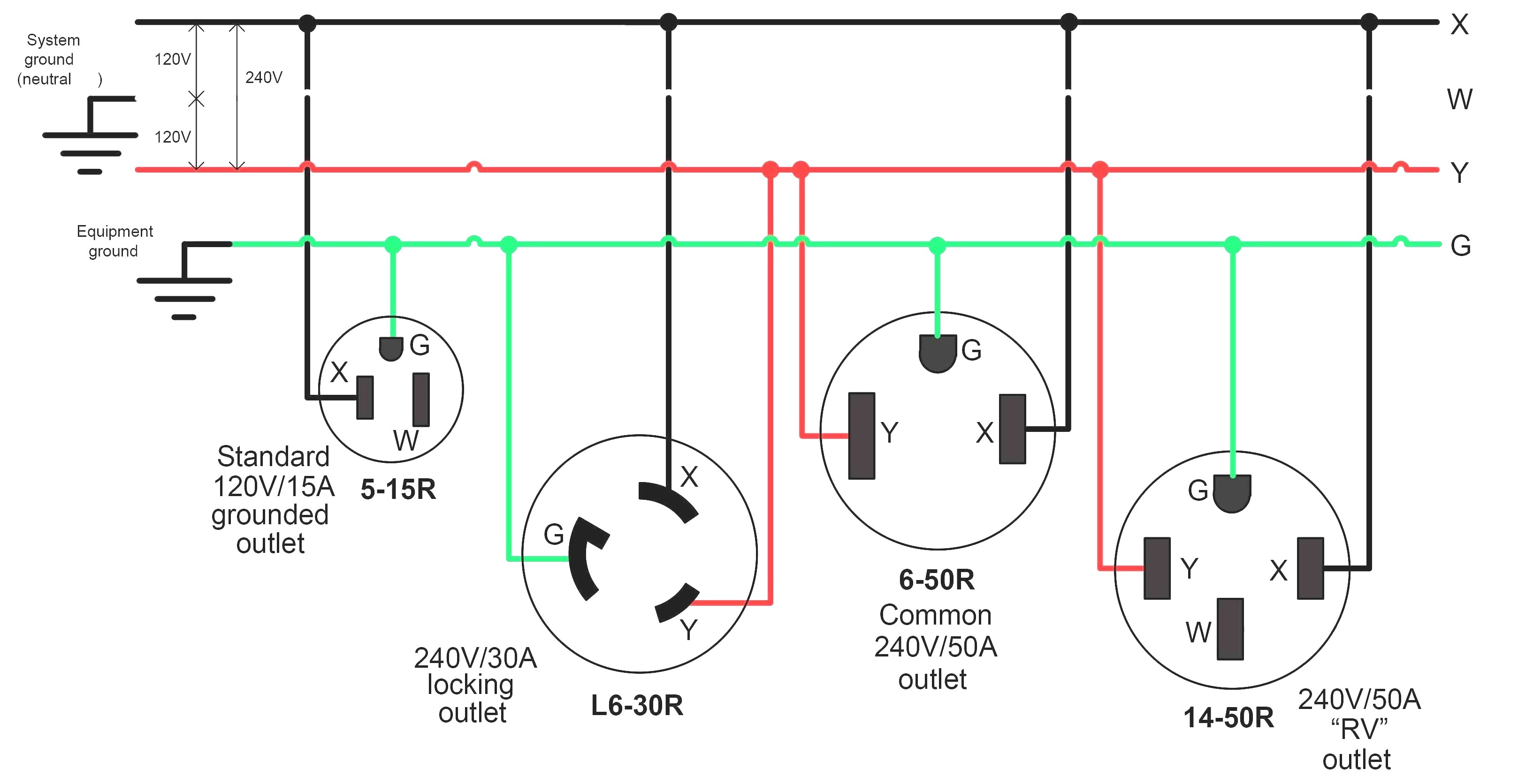 wiring diagram for 3 wire 220 volt outlet on 3 phase 460 motor 230 6 wire