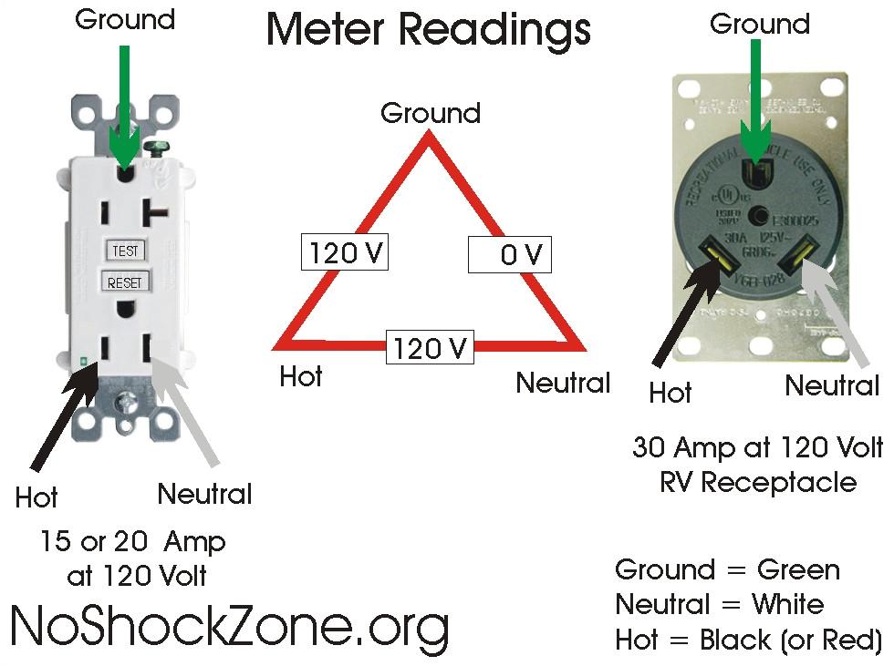 20 30 amp 120v metered