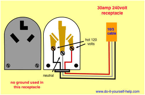 wiring diagram for a 30 amp receptacle to serve a dryer or electric 30 amp 120 volt plug wiring diagram wiring diagram 120 volt 30 amp plug