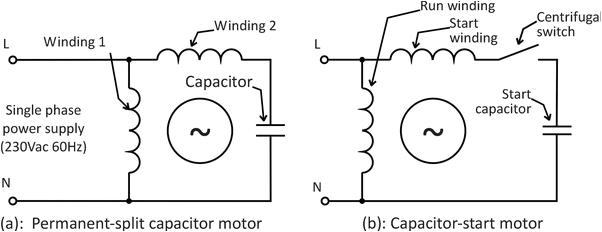 below are wiring diagrams for four different types of single phase induction motor