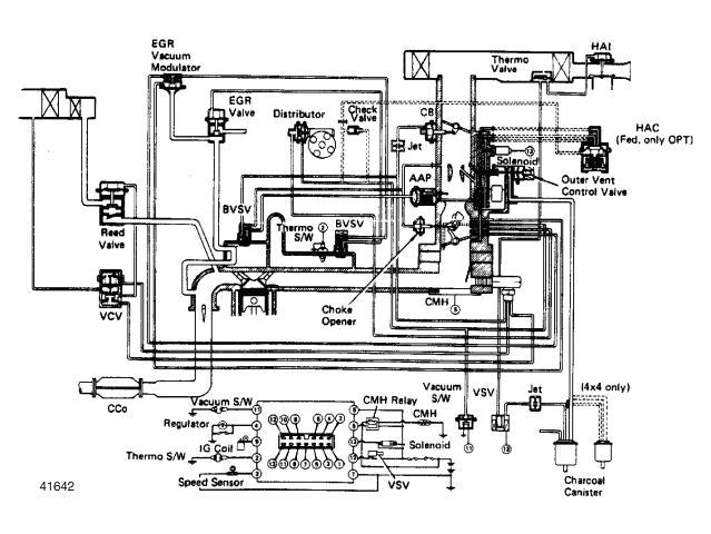 22r 22re 22rte vacuum diagrams pirate4x4 com 4x4 and off road toyota 22r vacuum diagram toyota 22r vacuum diagram