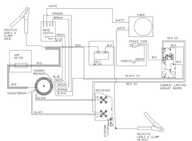 solar model 1670 60 40 amp 6 12 24 volt charger with engine starter parts list
