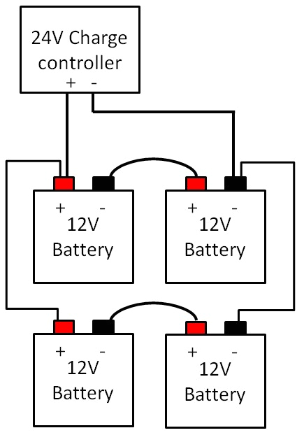 wiring batteries in series and parallelm4v wiring diagram blog 4 battery wiring diagram