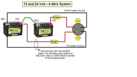 24v Trolling Motor Wiring Diagram 24 Volt Trolling Motor Diagram Fresh Johnson Trolling Motor 12 Volt