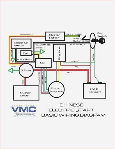 chinese atv wiring harness diagram wiring diagram rowschina atv wire diagram 7