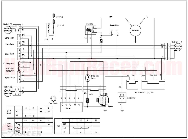 250cc chinese atv wiring diagram wiring diagrams termschina atv wire diagram 12