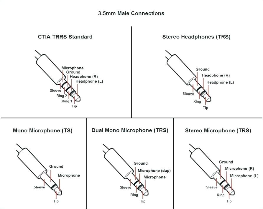wiring diagram 3 5 mm audio wiring diagram expertwiring diagram 3 5mm stereo jack wiring diagram