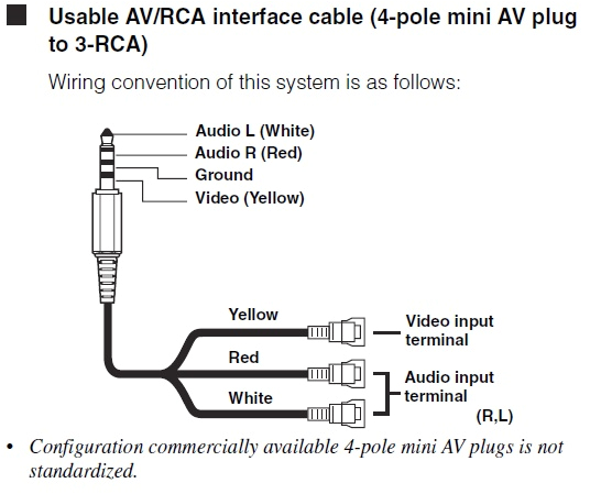 3 5 stereo cable wiring diagram wiring diagram review 3 5 mm to rca wiring diagram