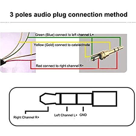 buy pnpbazaar stereo connector 3 5 mm jack audio plug for headphone earphone speaker random color online at low prices in india amazon in