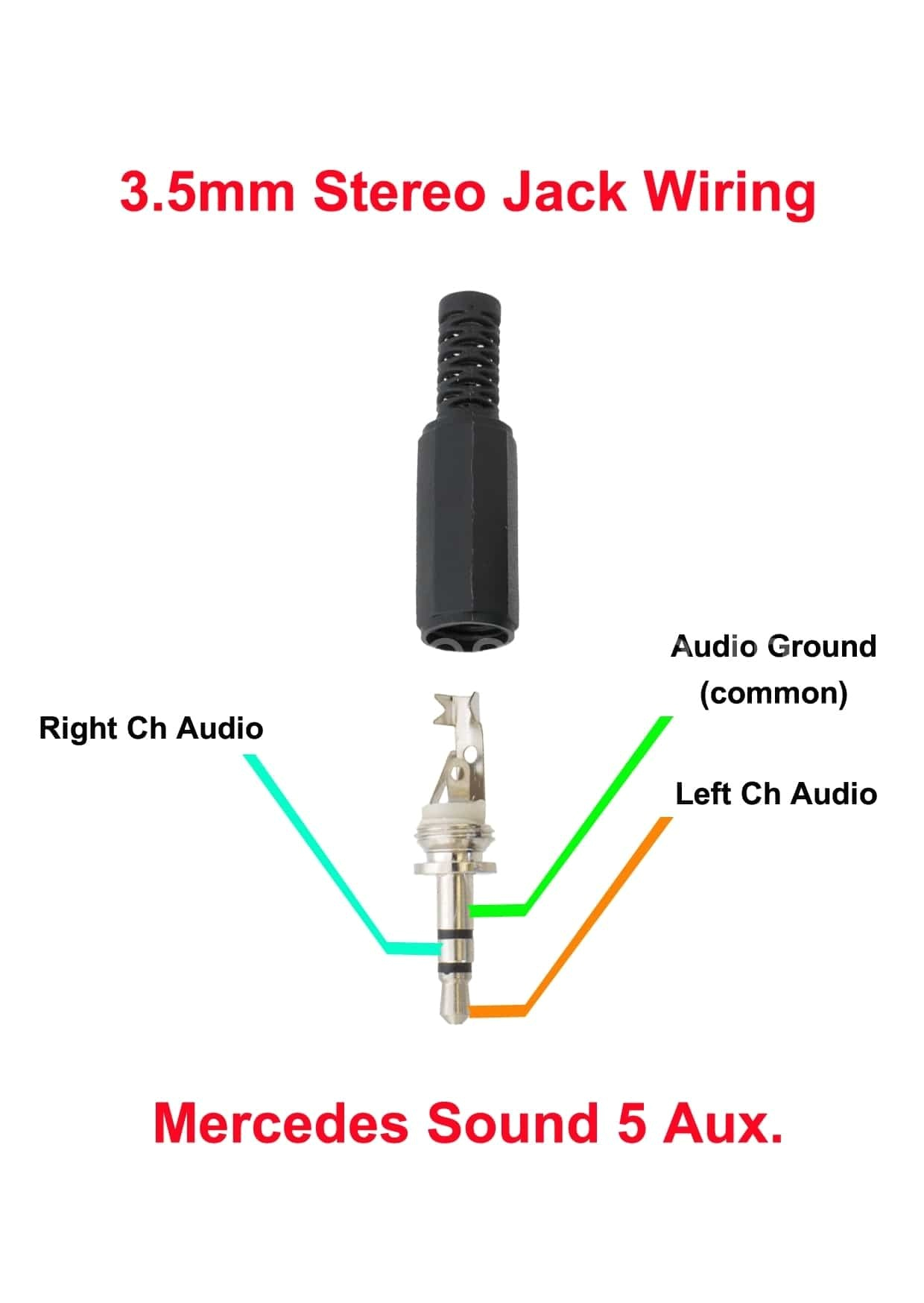 3 5mm rca jack diagram wiring diagram expert 3 5mm stereo audio cable to rca diagram