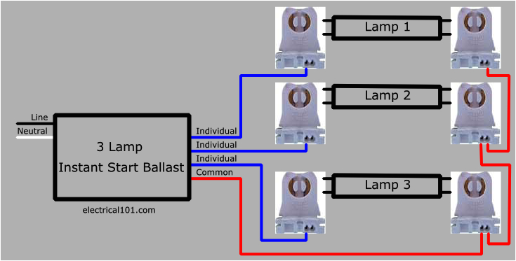 how to replace 3 lamp parallel ballasts electrical 101 3 lamp ballast wiring diagram 3 lamp ballast wiring diagram