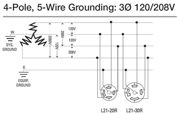 120 208 3 phase 4 wire wiring diagram wiring diagram sheet 4 wire 3 phase wiring diagram 4 phase wiring diagram