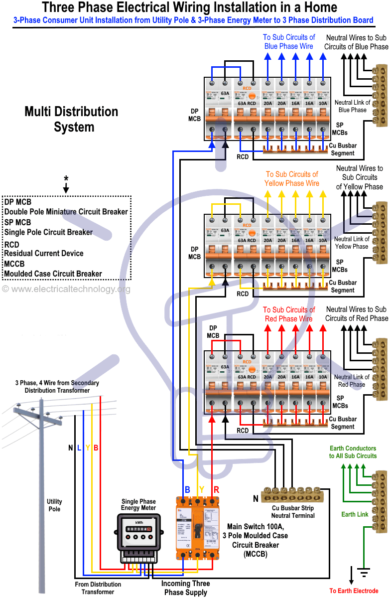 three phase electrical wiring installation in home nec iec 3 phase 4 wire colors 3 phase 4 wire diagram