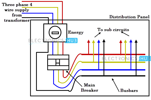 three phase wiring 3 phase 4 wire wye diagram 3 phase 4 wire diagram