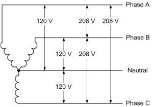 208v single phase and 208v 3 phase can i run single phase loads 3 phase 4 wire diagram 3 phase 4 wire diagram